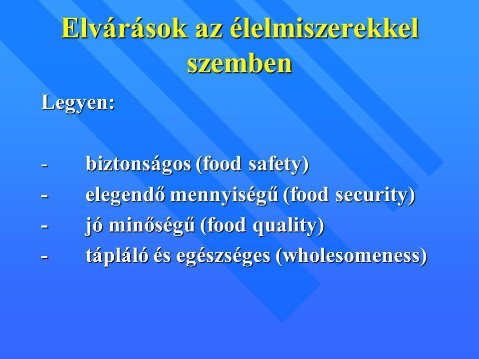 Élelmiszerbiztonság Annak biztosítása a termelés, az előállítás és a forgalmazás teljes folyamatában, hogy az élelmiszer nem veszélyezteti a fogyasztó egészségét, ha azt a rendeltetési célnak megfelelően készíti el és fogyasztja.