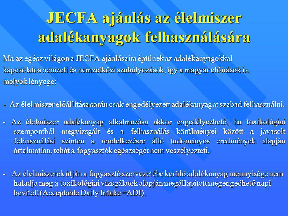 JECFA ajánlás az élelmiszer adalékanyagok felhasználására Ma az egész világon a JECFA ajánlásaira épülnek az adalékanyagokkal kapcsolatos nemzeti és n