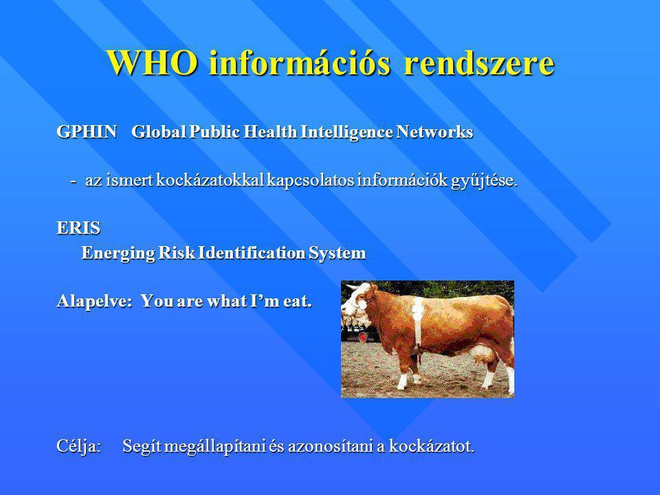 WHO információs rendszere GPHIN Global Public Health Intelligence Networks - az ismert kockázatokkal kapcsolatos információk gyűjtése. - az ismert koc