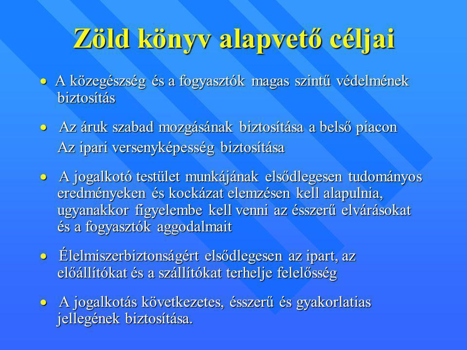 A Magyar Élelmiszerkönyv felépítése - I.