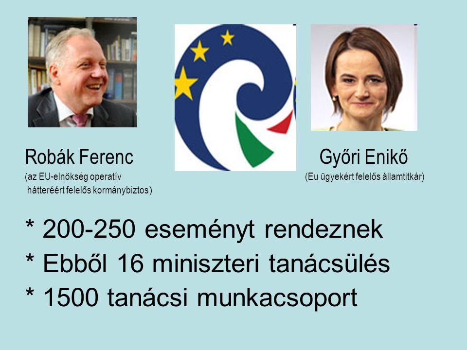 Robák Ferenc Győri Enikő (az EU-elnökség operatív(Eu ügyekért felelős államtitkár) hátteréért felelős kormánybiztos ) * 200-250 eseményt rendeznek * Ebből 16 miniszteri tanácsülés * 1500 tanácsi munkacsoport