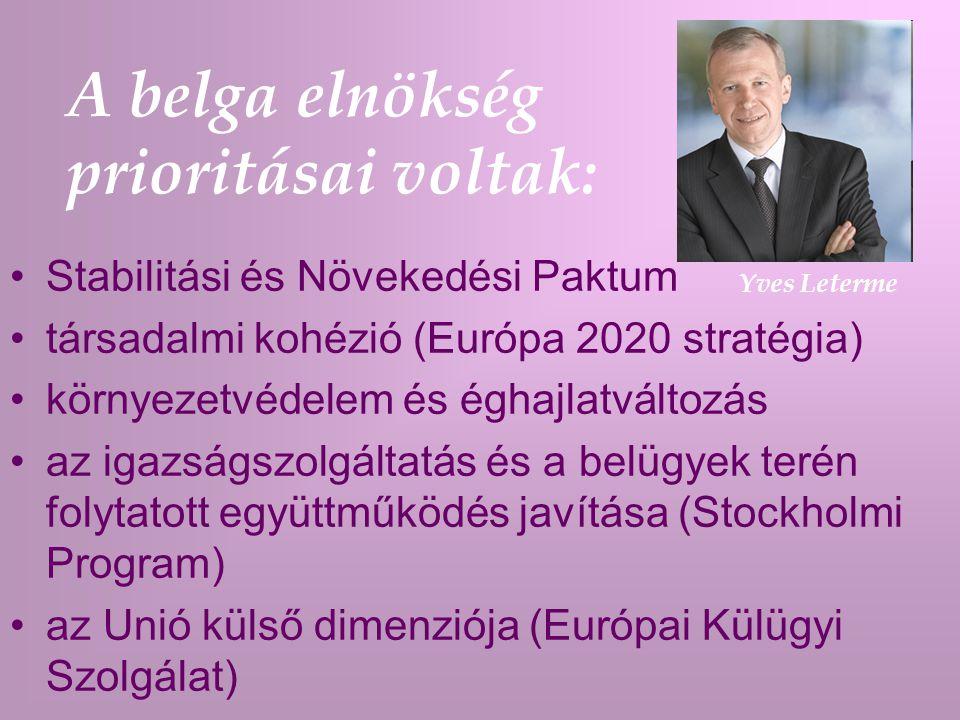 A belga elnökség prioritásai voltak: Stabilitási és Növekedési Paktum társadalmi kohézió (Európa 2020 stratégia) környezetvédelem és éghajlatváltozás az igazságszolgáltatás és a belügyek terén folytatott együttműködés javítása (Stockholmi Program) az Unió külső dimenziója (Európai Külügyi Szolgálat) Yves Leterme