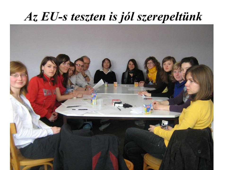 Az EU-s teszten is jól szerepeltünk