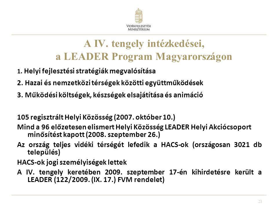 23 A IV. tengely intézkedései, a LEADER Program Magyarországon 1.