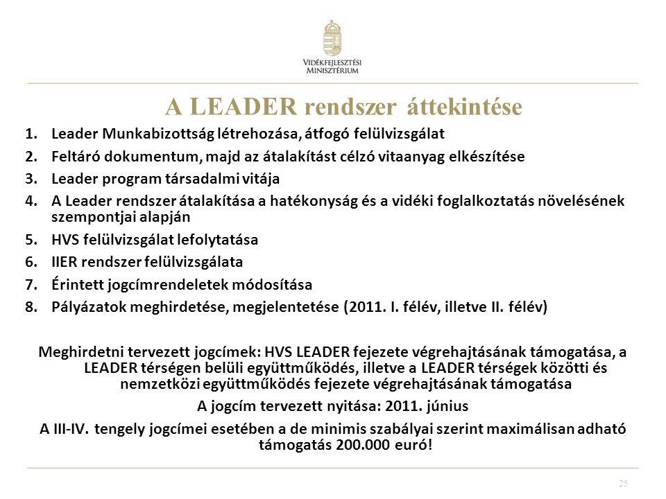25 A LEADER rendszer áttekintése 1.Leader Munkabizottság létrehozása, átfogó felülvizsgálat 2.Feltáró dokumentum, majd az átalakítást célzó vitaanyag elkészítése 3.Leader program társadalmi vitája 4.A Leader rendszer átalakítása a hatékonyság és a vidéki foglalkoztatás növelésének szempontjai alapján 5.HVS felülvizsgálat lefolytatása 6.IIER rendszer felülvizsgálata 7.Érintett jogcímrendeletek módosítása 8.Pályázatok meghirdetése, megjelentetése (2011.