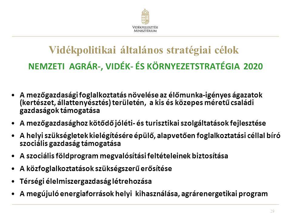 29 NEMZETI AGRÁR-, VIDÉK- ÉS KÖRNYEZETSTRATÉGIA 2020 A mezőgazdasági foglalkoztatás növelése az élőmunka-igényes ágazatok (kertészet, állattenyésztés) területén, a kis és közepes méretű családi gazdaságok támogatása A mezőgazdasághoz kötődő jóléti- és turisztikai szolgáltatások fejlesztése A helyi szükségletek kielégítésére épülő, alapvetően foglalkoztatási céllal bíró szociális gazdaság támogatása A szociális földprogram megvalósítási feltételeinek biztosítása A közfoglalkoztatások szükségszerű erősítése Térségi élelmiszergazdaság létrehozása A megújuló energiaforrások helyi kihasználása, agrárenergetikai program Vidékpolitikai általános stratégiai célok