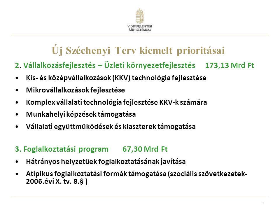 7 Új Széchenyi Terv kiemelt prioritásai 2.