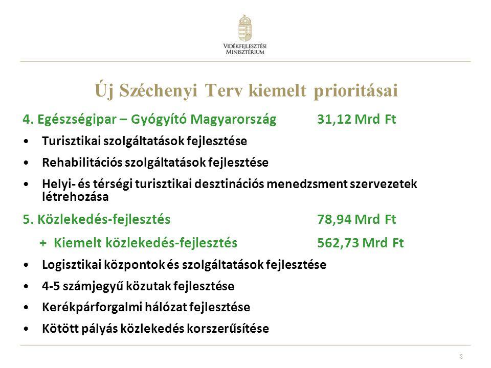 8 Új Széchenyi Terv kiemelt prioritásai 4.