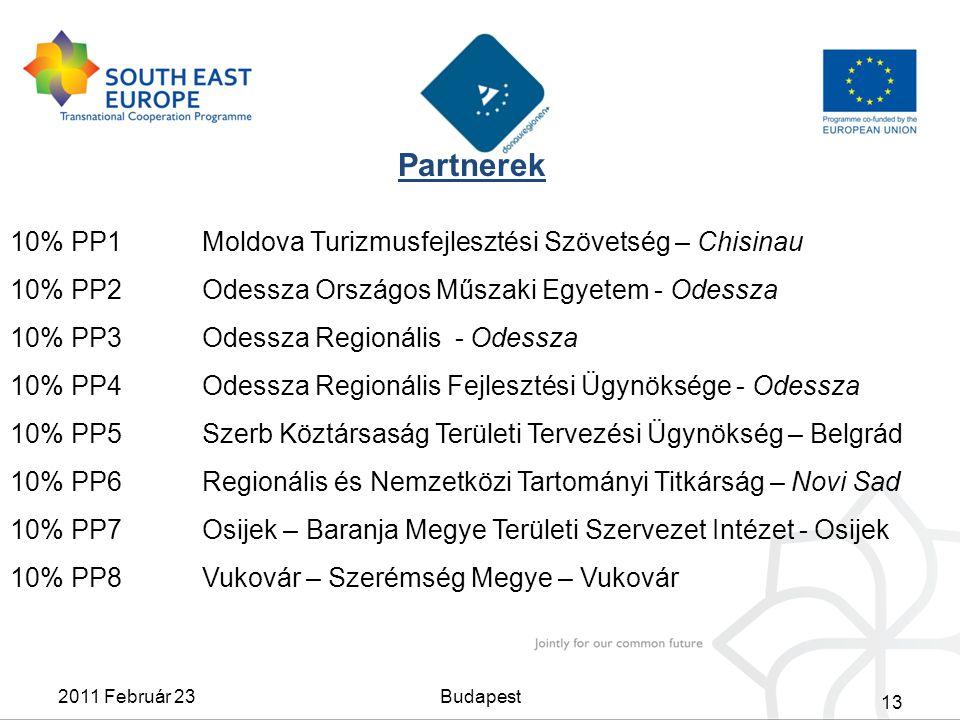 Partnerek 10% PP1Moldova Turizmusfejlesztési Szövetség – Chisinau 10% PP2Odessza Országos Műszaki Egyetem - Odessza 10% PP3Odessza Regionális - Odessz