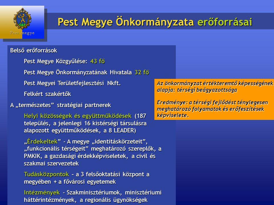 Belső erőforrások Pest Megye Közgyűlése: 43 fő Pest Megye Önkormányzatának Hivatala 32 fő Pest Megyei Területfejlesztési Nkft.