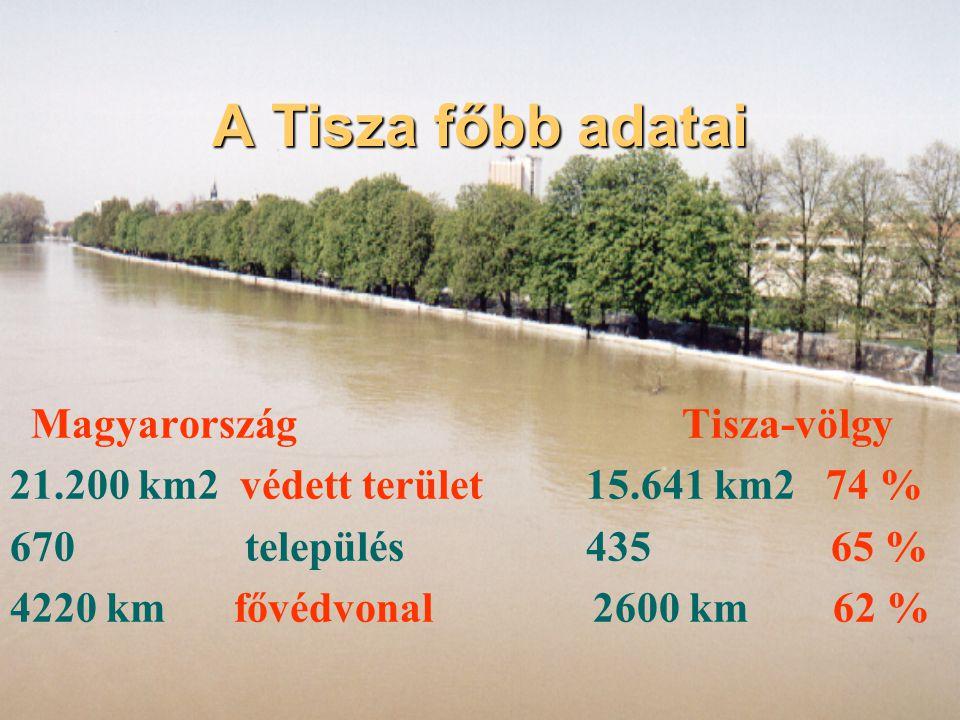A Tisza főbb adatai Magyarország Tisza-völgy 21.200 km2 védett terület 15.641 km2 74 % 670 település 435 65 % 4220 km fővédvonal 2600 km 62 %