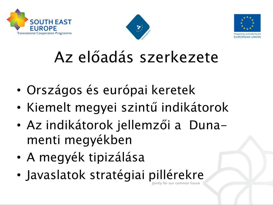 Az előadás szerkezete Országos és európai keretek Kiemelt megyei szintű indikátorok Az indikátorok jellemzői a Duna- menti megyékben A megyék tipizálása Javaslatok stratégiai pillérekre