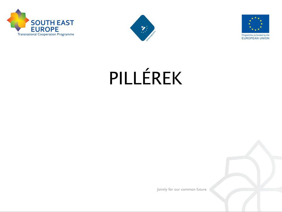 PILLÉREK