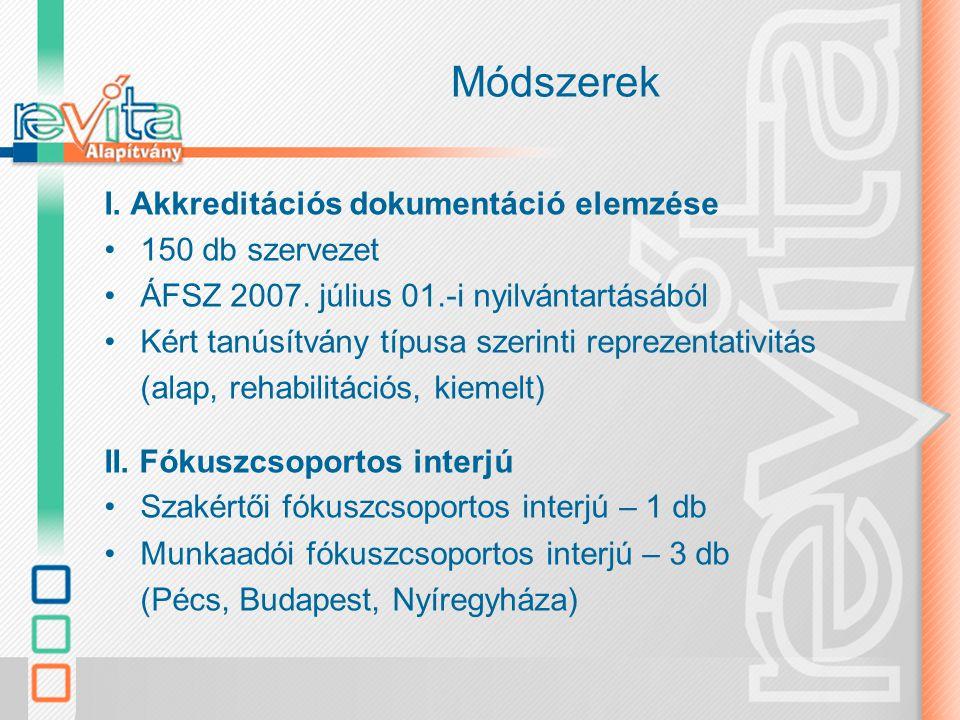 Módszerek I. Akkreditációs dokumentáció elemzése 150 db szervezet ÁFSZ 2007. július 01.-i nyilvántartásából Kért tanúsítvány típusa szerinti reprezent