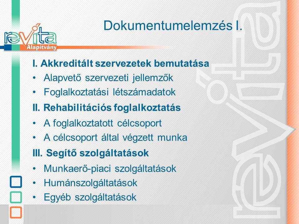 Dokumentumelemzés I. I. Akkreditált szervezetek bemutatása Alapvető szervezeti jellemzők Foglalkoztatási létszámadatok II. Rehabilitációs foglalkoztat
