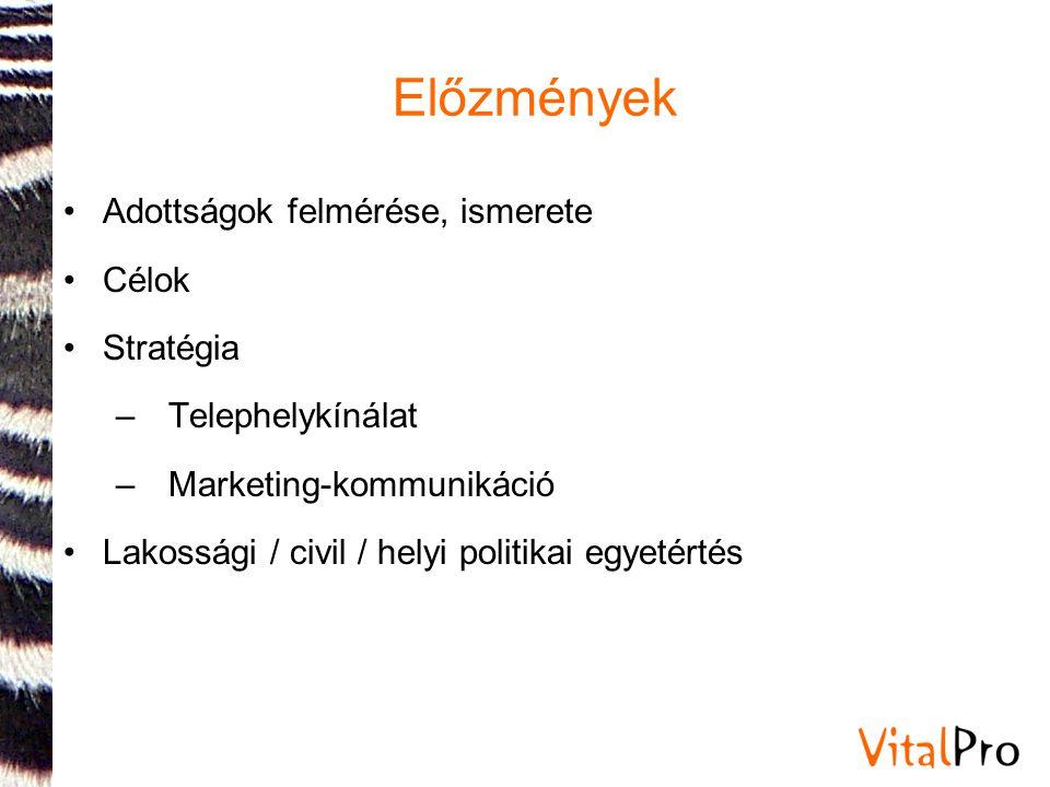 Előzmények Adottságok felmérése, ismerete Célok Stratégia –Telephelykínálat –Marketing-kommunikáció Lakossági / civil / helyi politikai egyetértés