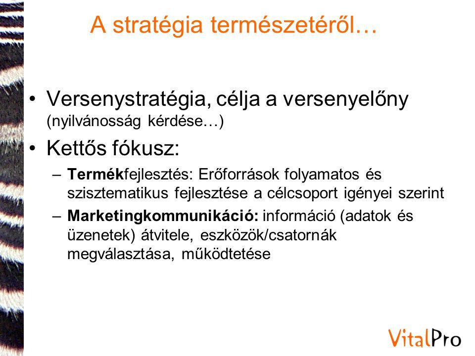 A stratégia természetéről… Versenystratégia, célja a versenyelőny (nyilvánosság kérdése…) Kettős fókusz: –Termékfejlesztés: Erőforrások folyamatos és szisztematikus fejlesztése a célcsoport igényei szerint –Marketingkommunikáció: információ (adatok és üzenetek) átvitele, eszközök/csatornák megválasztása, működtetése