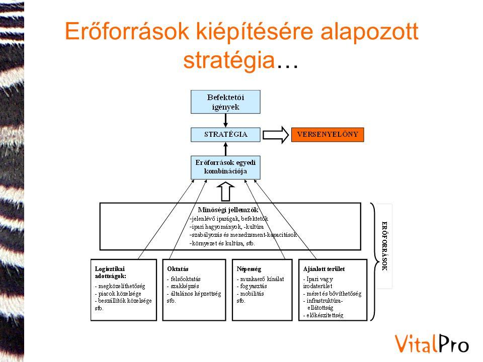A stratégiák készítési folyamata (vázlat)