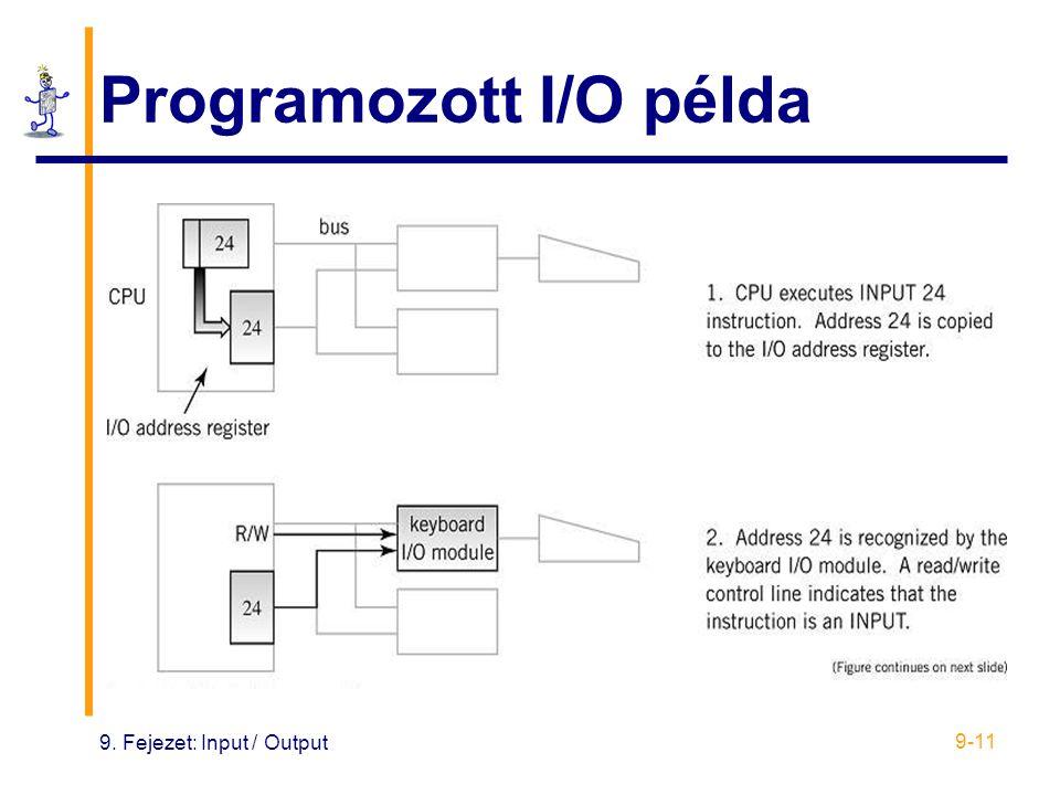 9. Fejezet: Input / Output 9-11 Programozott I/O példa