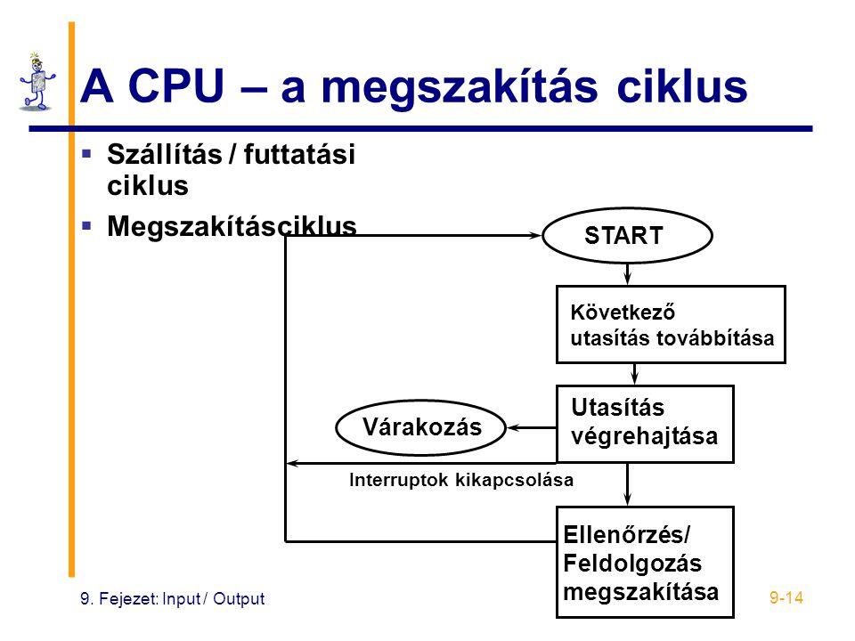 9. Fejezet: Input / Output 9-14 A CPU – a megszakítás ciklus  Szállítás / futtatási ciklus  Megszakításciklus Várakozás START Következő utasítás tov