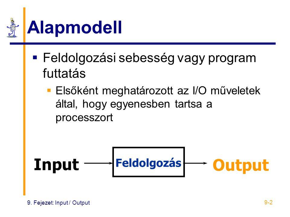 9. Fejezet: Input / Output 9-2 Alapmodell  Feldolgozási sebesség vagy program futtatás  Elsőként meghatározott az I/O műveletek által, hogy egyenesb