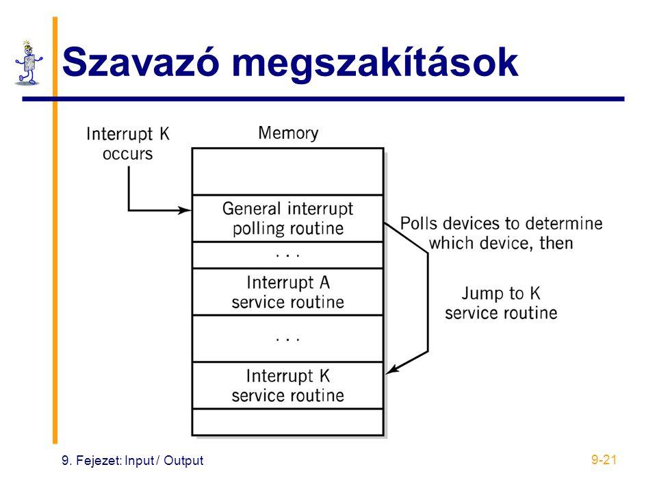 9. Fejezet: Input / Output 9-21 Szavazó megszakítások