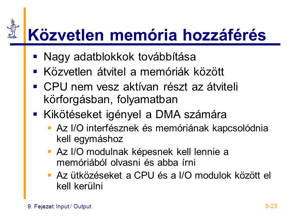 9. Fejezet: Input / Output 9-23 Közvetlen memória hozzáférés  Nagy adatblokkok továbbítása  Közvetlen átvitel a memóriák között  CPU nem vesz aktív