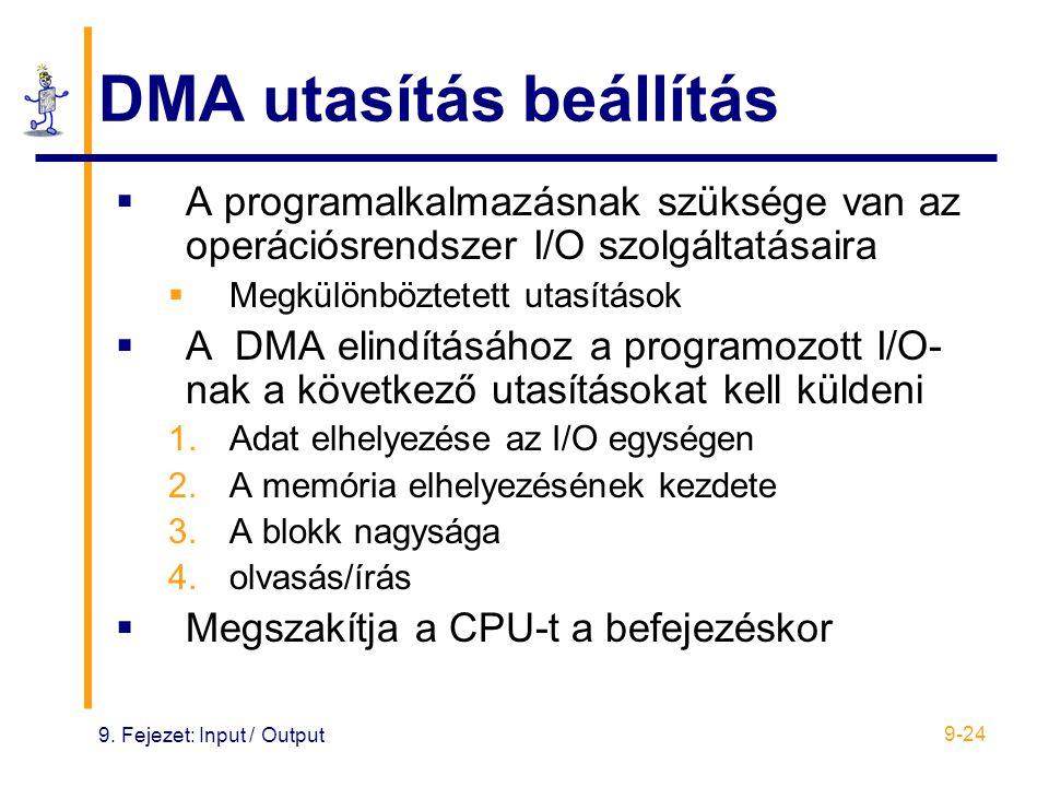 9. Fejezet: Input / Output 9-24 DMA utasítás beállítás  A programalkalmazásnak szüksége van az operációsrendszer I/O szolgáltatásaira  Megkülönbözte