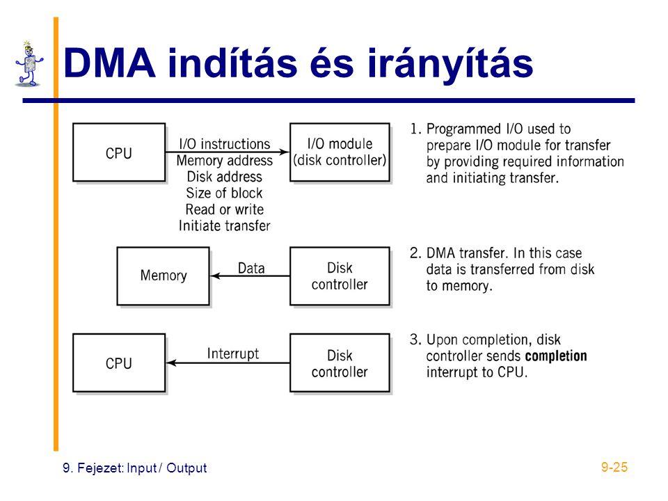 9. Fejezet: Input / Output 9-25 DMA indítás és irányítás