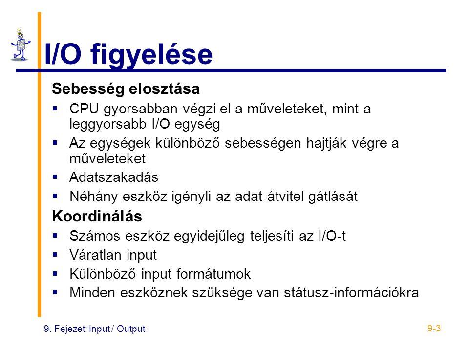 9. Fejezet: Input / Output 9-3 I/O figyelése Sebesség elosztása  CPU gyorsabban végzi el a műveleteket, mint a leggyorsabb I/O egység  Az egységek k