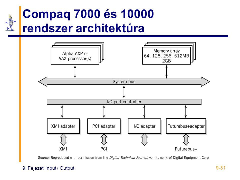 9. Fejezet: Input / Output 9-31 Compaq 7000 és 10000 rendszer architektúra