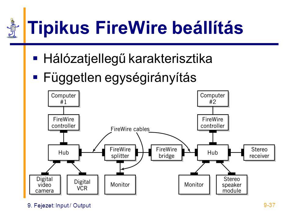9. Fejezet: Input / Output 9-37 Tipikus FireWire beállítás  Hálózatjellegű karakterisztika  Független egységirányítás