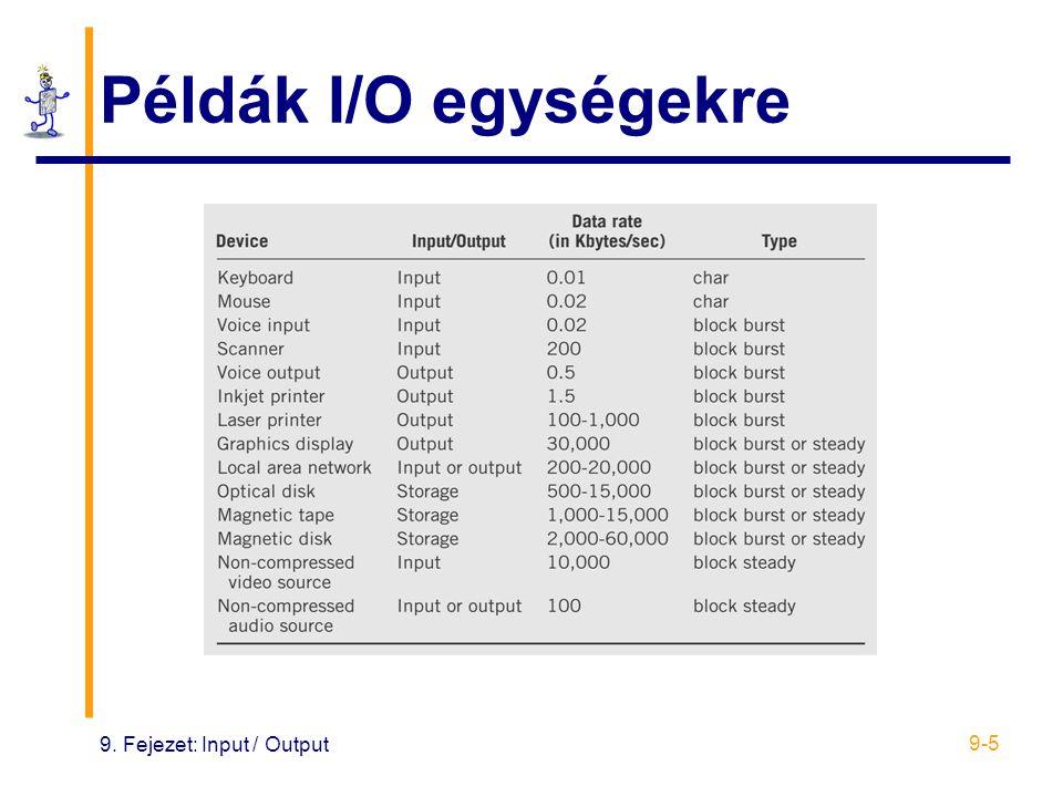 9. Fejezet: Input / Output 9-26 Alap CPU-memória-I/O ösvény*