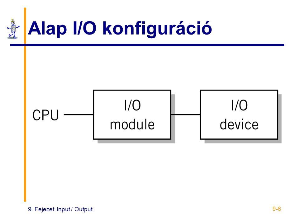 9. Fejezet: Input / Output 9-6 Alap I/O konfiguráció