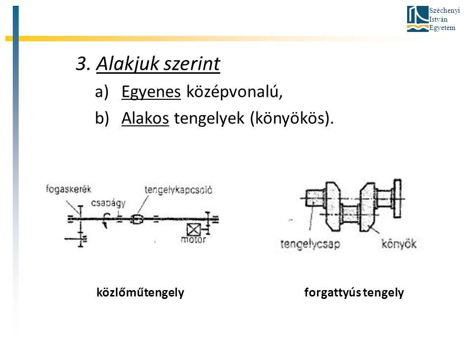3. Alakjuk szerint a)Egyenes középvonalú, b)Alakos tengelyek (könyökös). közlőműtengelyforgattyús tengely