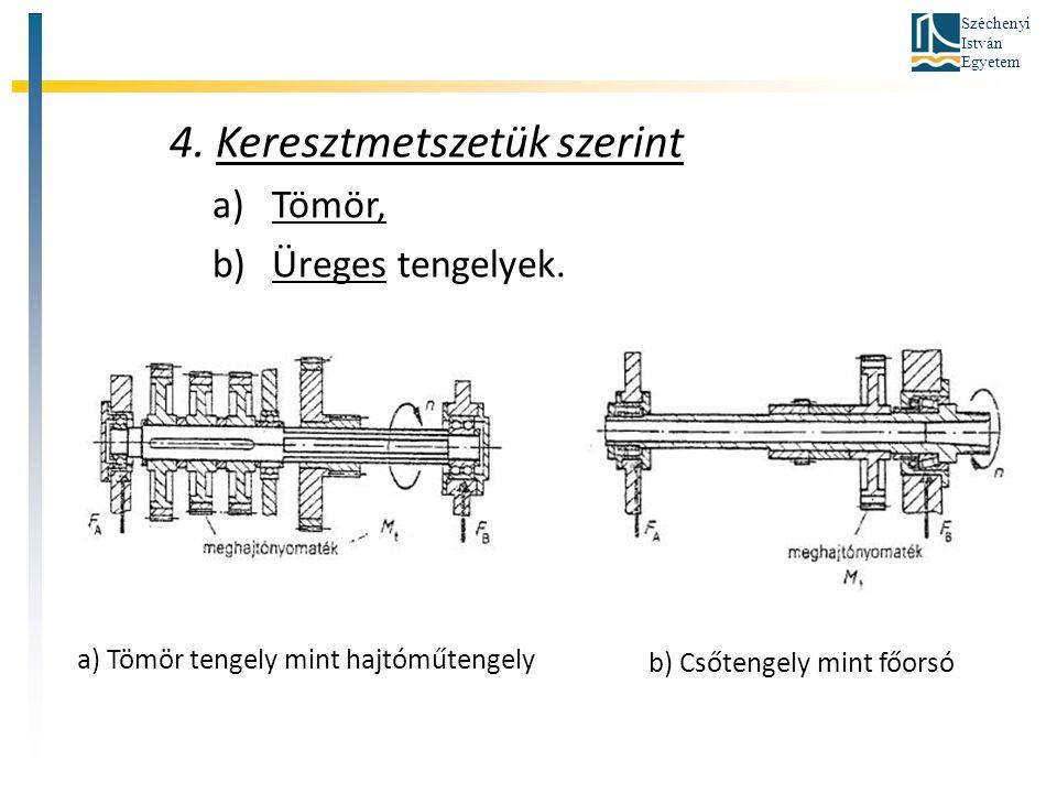 Széchenyi István Egyetem 4. Keresztmetszetük szerint a)Tömör, b)Üreges tengelyek. a) Tömör tengely mint hajtóműtengely b) Csőtengely mint főorsó