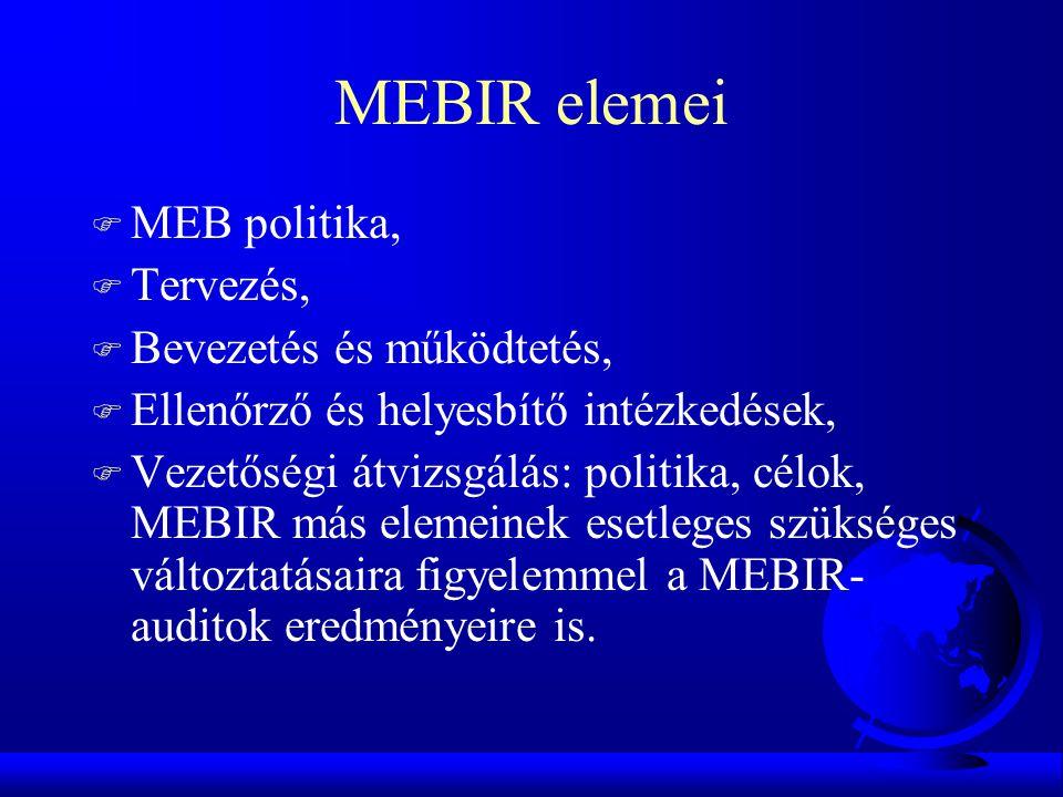 MEBIR elemei F MEB politika, F Tervezés, F Bevezetés és működtetés, F Ellenőrző és helyesbítő intézkedések, F Vezetőségi átvizsgálás: politika, célok,