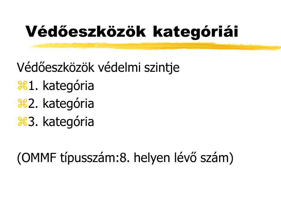 Védőeszközök kategóriái Védőeszközök védelmi szintje z1. kategória z2. kategória z3. kategória (OMMF típusszám:8. helyen lévő szám)