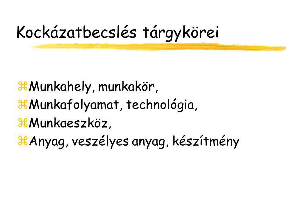 Kockázatbecslés tárgykörei zMunkahely, munkakör, zMunkafolyamat, technológia, zMunkaeszköz, zAnyag, veszélyes anyag, készítmény