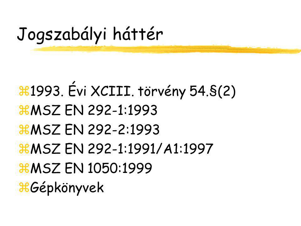 Jogszabályi háttér z1993. Évi XCIII. törvény 54.§(2) zMSZ EN 292-1:1993 zMSZ EN 292-2:1993 zMSZ EN 292-1:1991/A1:1997 zMSZ EN 1050:1999 zGépkönyvek