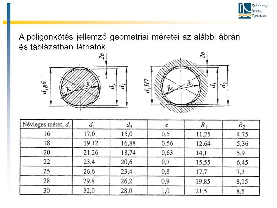 A poligonkötés jellemző geometriai méretei az alábbi ábrán és táblázatban láthatók.