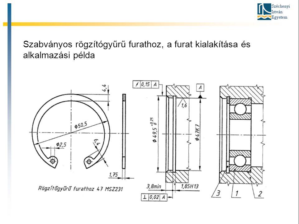 Szabványos rögzítógyűrű furathoz, a furat kialakítása és alkalmazási példa