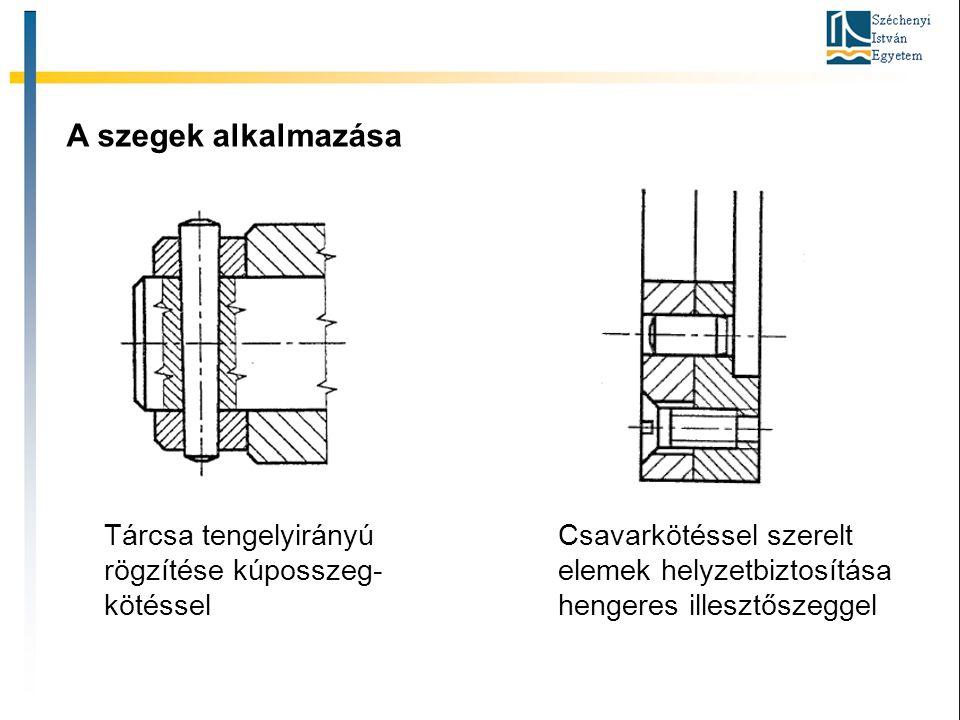 Nem fémből készült elemek egyszerű és gyors kötését teszik lehetővé a rugóacélból készült ún.