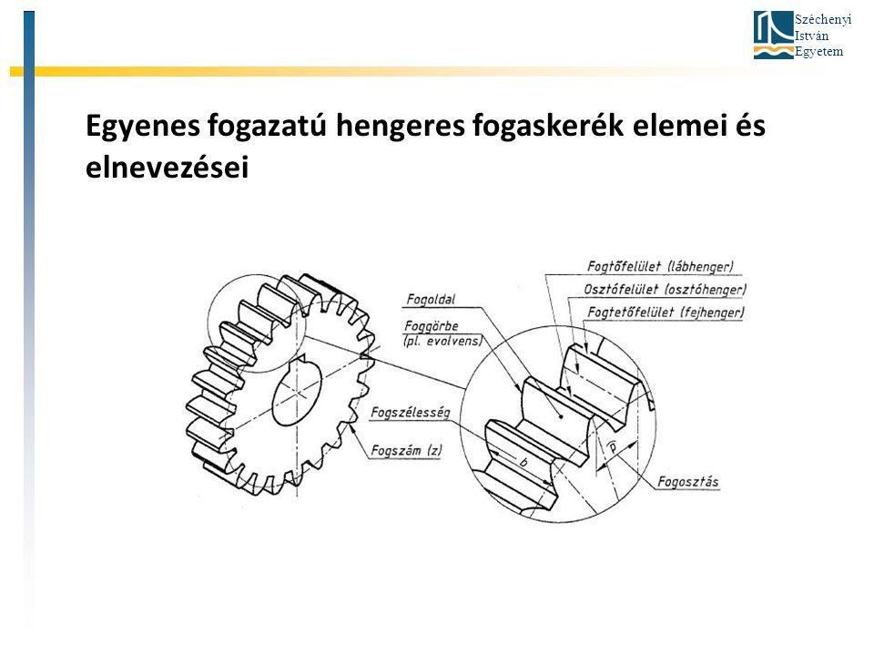 Széchenyi István Egyetem Egyenes fogazatú hengeres fogaskerék elemei és elnevezései