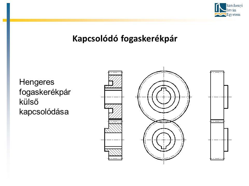 Széchenyi István Egyetem Kapcsolódó fogaskerékpár Hengeres fogaskerékpár külső kapcsolódása