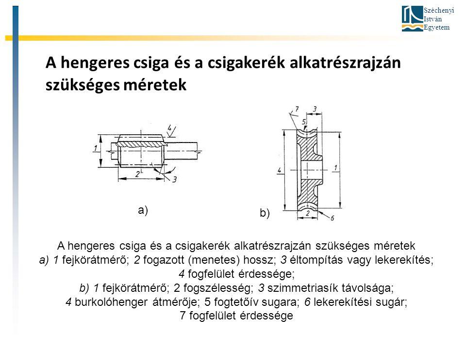 Széchenyi István Egyetem A hengeres csiga és a csigakerék alkatrészrajzán szükséges méretek a) b) A hengeres csiga és a csigakerék alkatrészrajzán szü