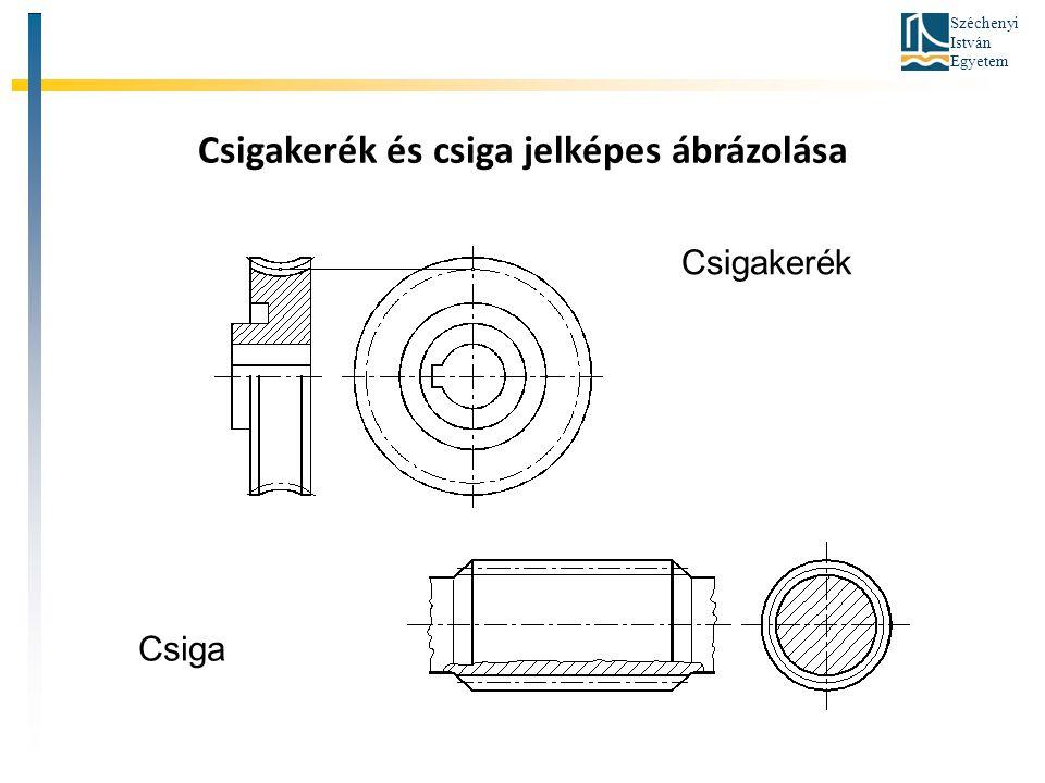 Széchenyi István Egyetem Csigakerék és csiga jelképes ábrázolása Csigakerék Csiga
