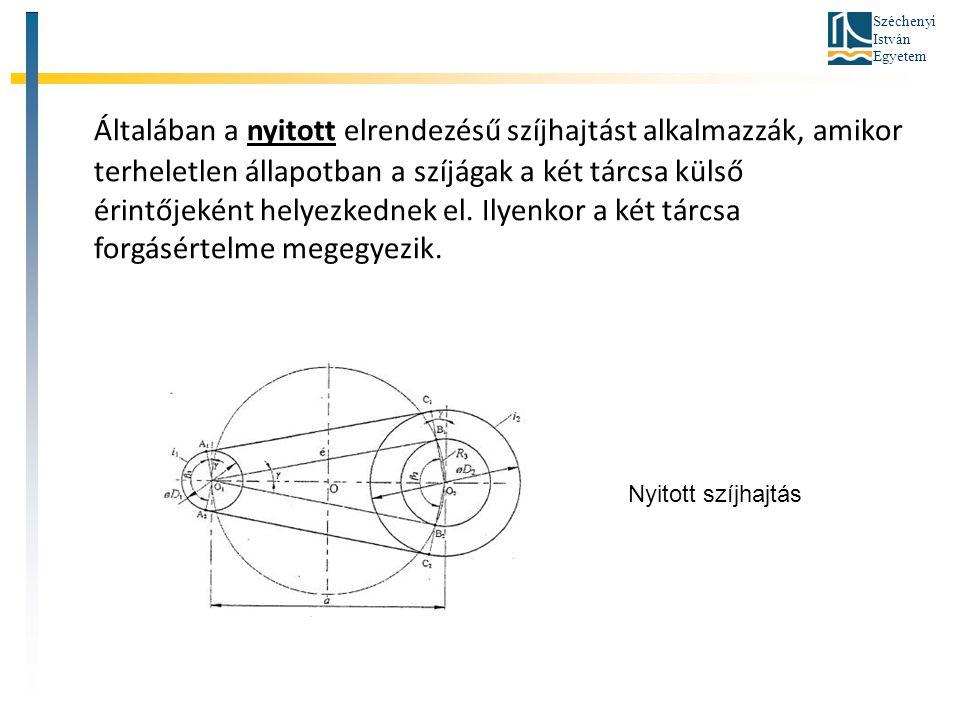 Széchenyi István Egyetem Általában a nyitott elrendezésű szíjhajtást alkalmazzák, amikor terheletlen állapotban a szíjágak a két tárcsa külső érintője