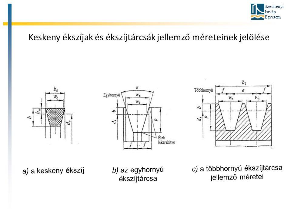 Széchenyi István Egyetem Keskeny ékszíjak és ékszíjtárcsák jellemző méreteinek jelölése a) a keskeny ékszíj b) az egyhornyú ékszíjtárcsa c) a többhorn