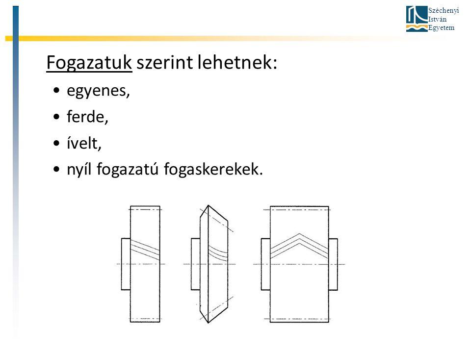 Széchenyi István Egyetem Fogazatuk szerint lehetnek: egyenes, ferde, ívelt, nyíl fogazatú fogaskerekek.